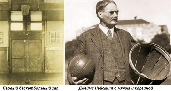 Картинки по запросу 1891 - Состоялся первый в истории баскетбольный матч.