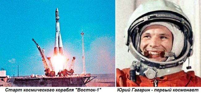 Реферат полет первого человека в космос 5614